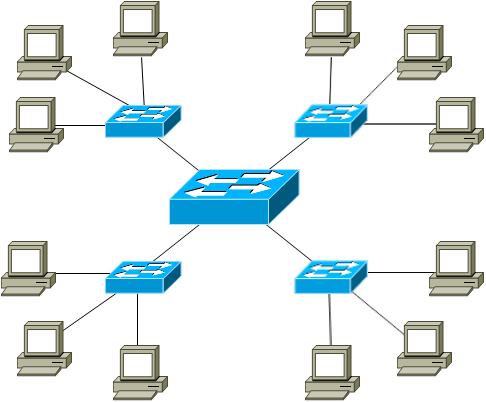 images of star network diagram   diagramsback to the basics networks and topologies
