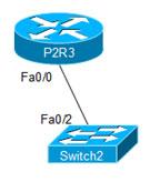 expanding network documentation