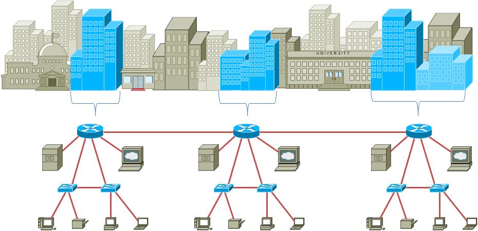 MAN Metropolitan Area Network