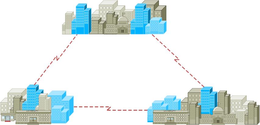 WAN Wide Area Network