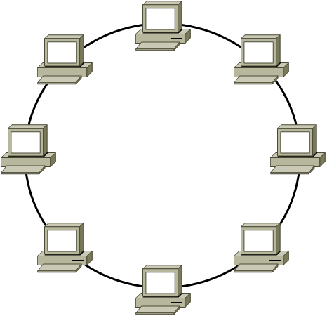 Back to the basics networks and topologies figure 6 ring topology ccuart Gallery