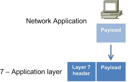 TD   7 Application