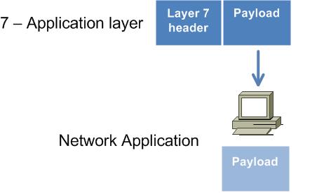 BU   7 Application